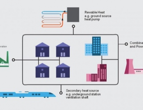 The DBEIS announces a new scheme to support heat networks
