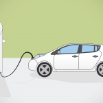 BP and Electric charging